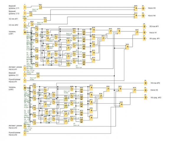 Очистка ливневых стоков - программное обеспечение