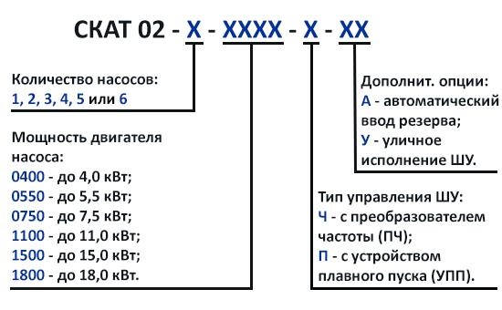 Шкаф управления насосами станции повышения давления СКАТ 02