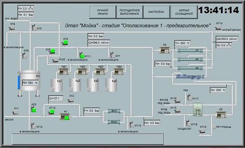 Установка фильтрации - программное обеспечение